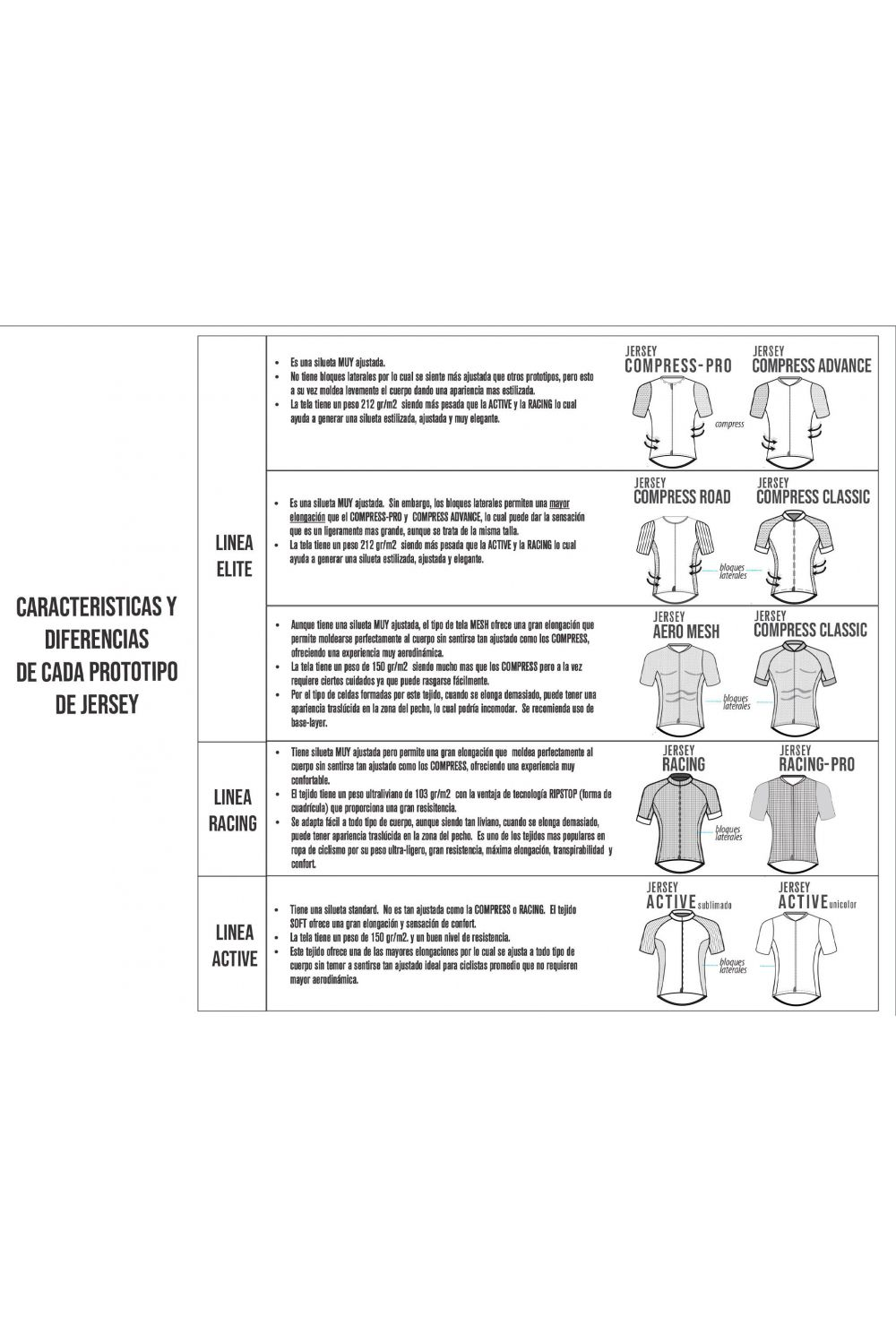 Size chart and garment types